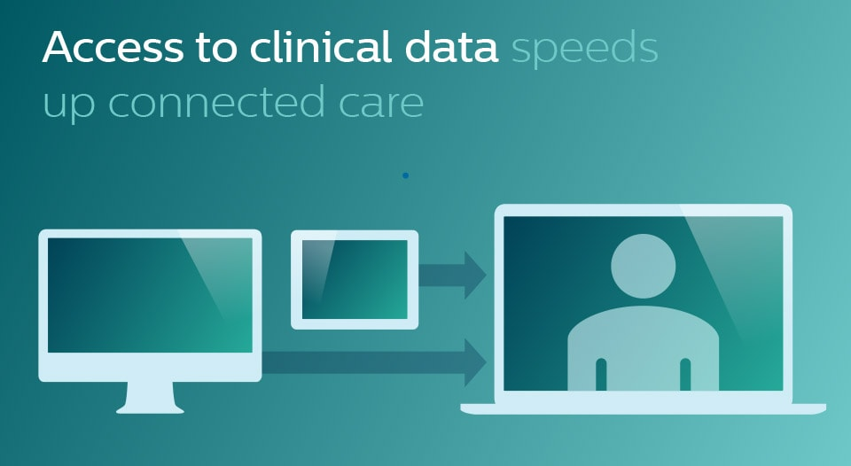 Flexible IT solutions provide access to clinical date and speeds up connected care